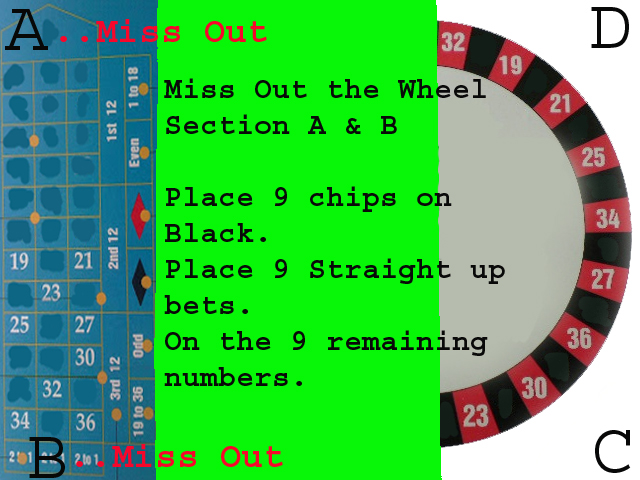 Roulette strategy 6 numbers