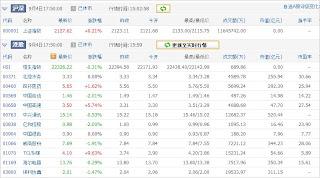 中国株コバンザメ投資ウォッチ銘柄watch20130904