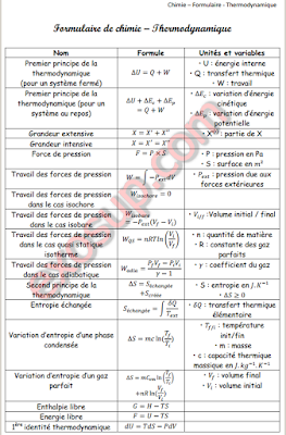 guide to writing msc dissertations department of mathematics what
