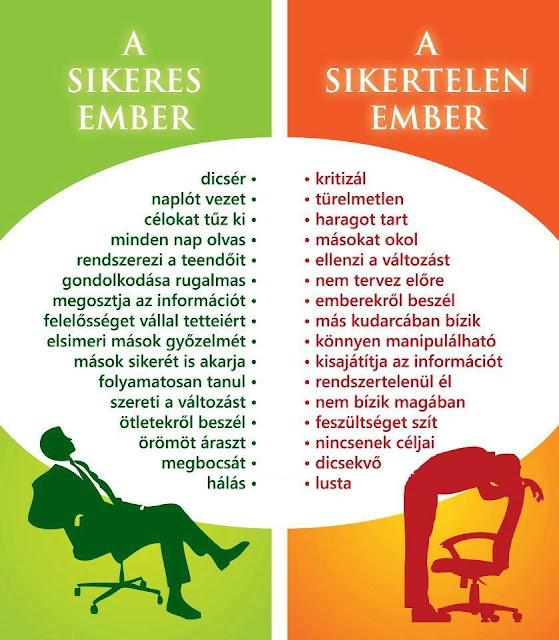 A sikeres ember vs. A sikertelen ember