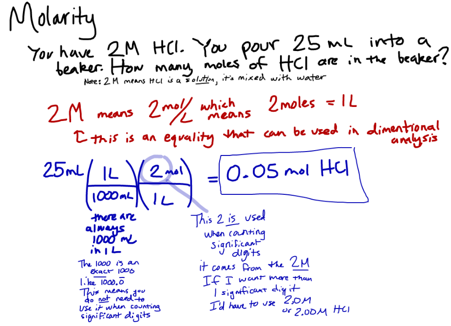 how to find the limiting reactant with molarity