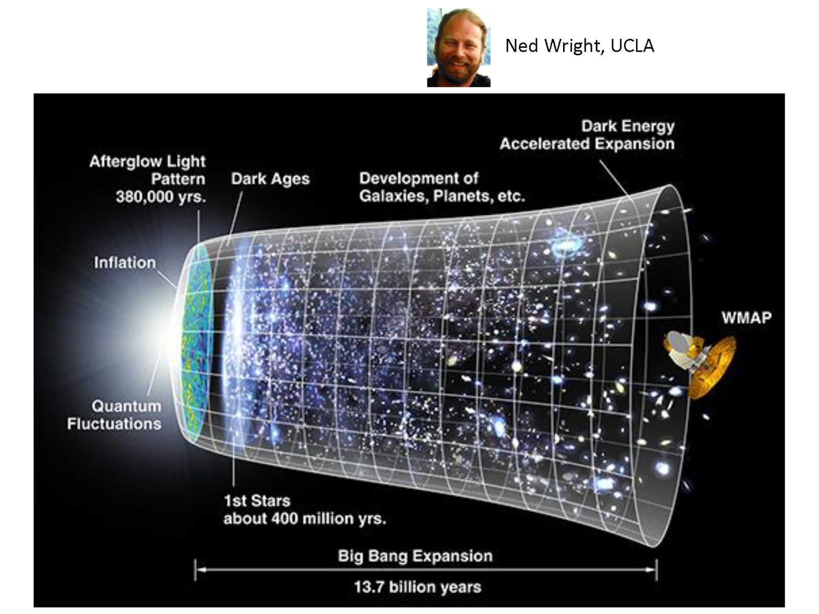the origin of our universe essay This is the generally agreed-upon picture of our universe's origins as depicted by scientists.