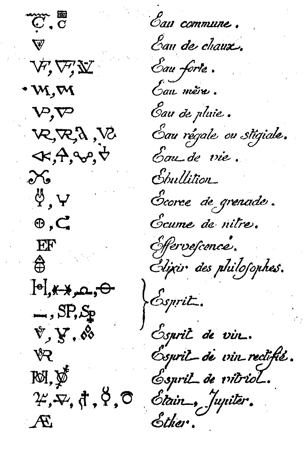 Le miroir alchimique symboles alchimiques et spagyriques 1 for Symbolique du miroir