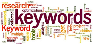 Cara SEO Website dengan Keyword Research