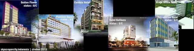 Gedung-gedung yang akan dan sedang dibangun di Cirebon