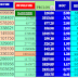 NSE equity updates for 18 March 2015