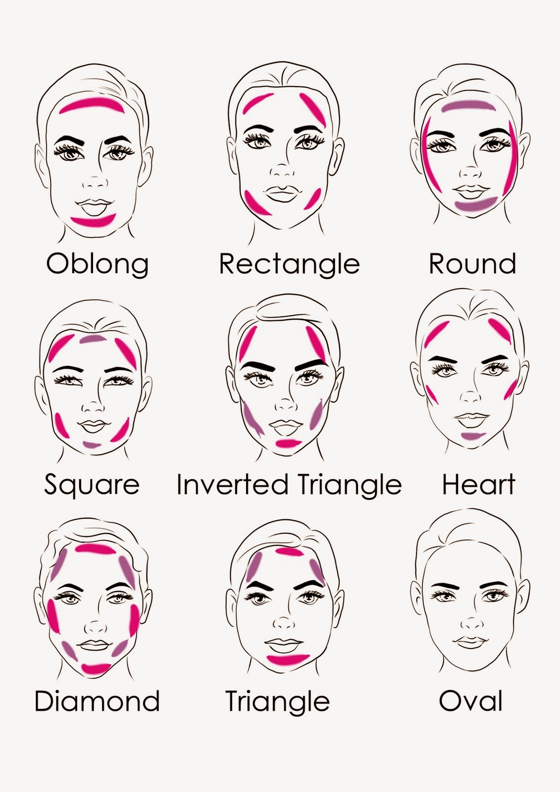 26 Best Images About Noses On Pinterest  Wayne Rooney, Shape And Face  Shape Chart