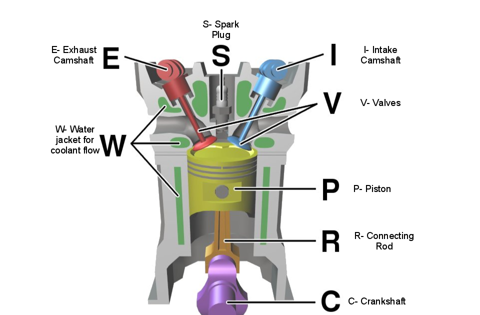 jk u0026 39 s biodiesel blog  how does a diesel engine work