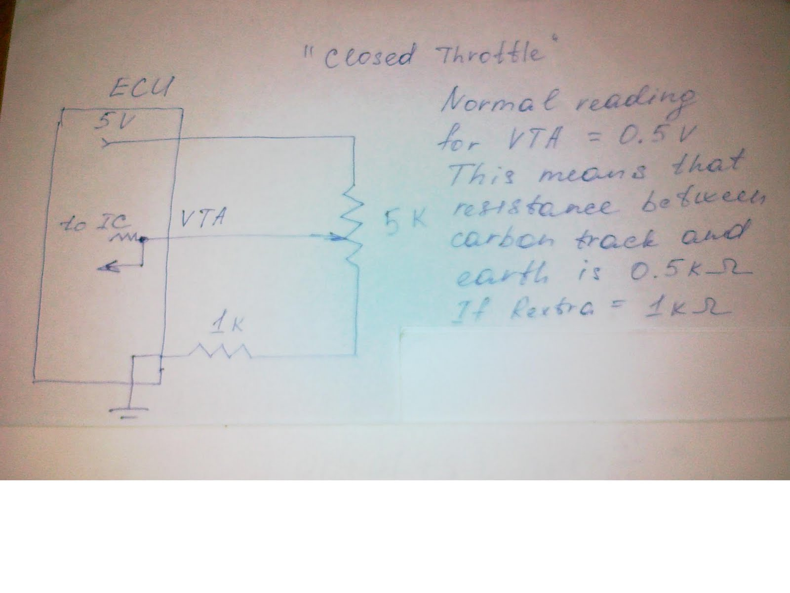 TTEC4826: WS3A Oscilloscope pattern to capture