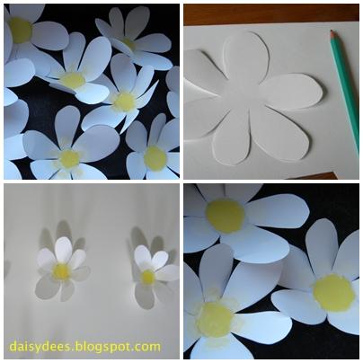 Fleurs de printemps en papier - Faut il couper les fleurs fanees des hortensias ...