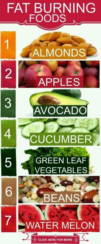 comidas que queman calorias