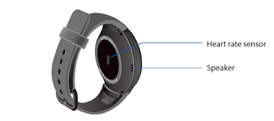 Samsung Gear S2 SM-R720 - Back