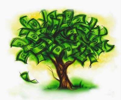Personal Finance Technologies