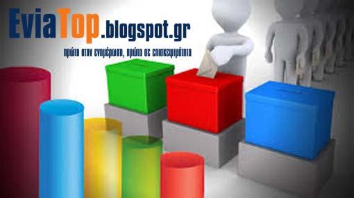 Δημοσκόπηση της PRORATA για το Eviatop για το Δήμο Χαλκιδέων