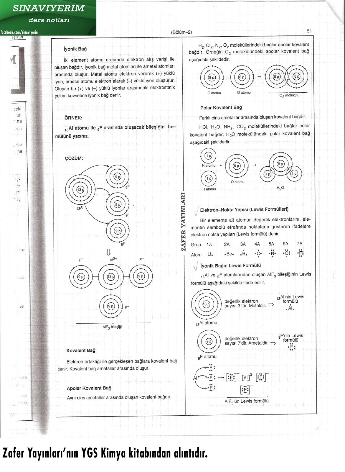 bileşikler ders notları