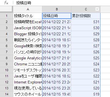 Google Drive スプレッドシート B,C列をすべて選択