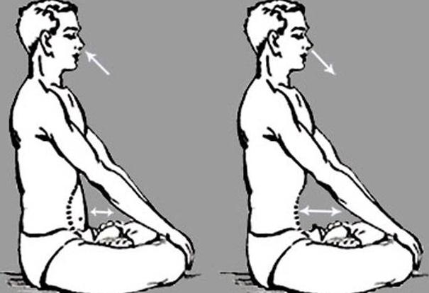 Man Ki Shanti Ke Tratak Yogatmk Upay