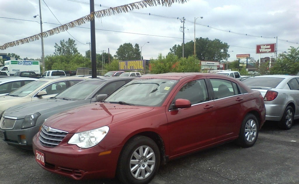 Preapproved Used Car Loan