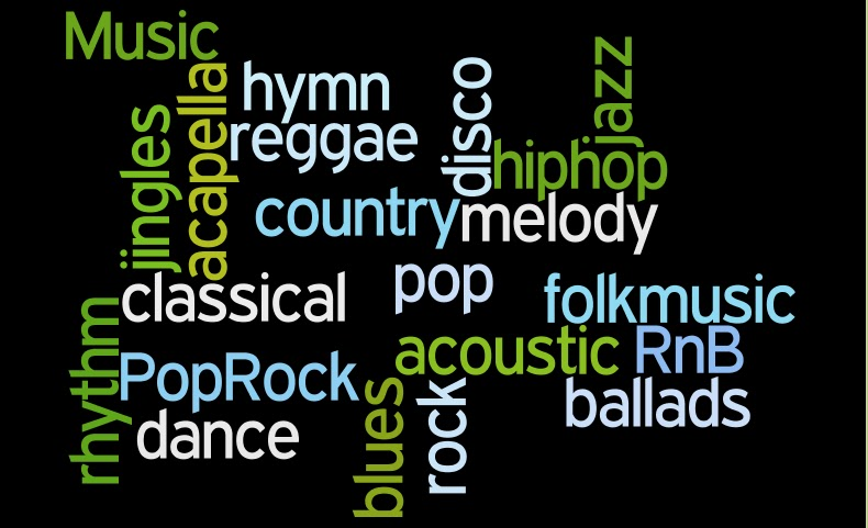 the three basic types of music in the world today There are many different types of music in the world today why do we need music is the traditional music of a country more important than the international music that is heard everywhere nowadays it is true that a rich variety of musical styles can be found around the world.