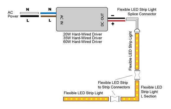 2302554 additionally Led Light Dimmer Marine in addition Wireless Color Changing Led Light Bar additionally Single Zone Rgb Wireless Wall Controller besides Wifi Buletooth Music Control 25 Keys Wireless Rf Highvoltage Rgb Controller For High Voltage Ac110v Waterproof Led Strip Lights P 488. on rgb wireless remote controller wiring diagram