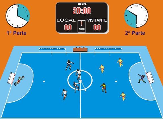 P e physical education f tbol sala adaptado for Cuando es fuera de lugar en un partido de futbol
