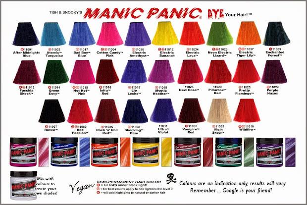 charmaine's manic panic