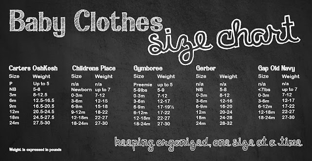 Baby Clothes Size Chart