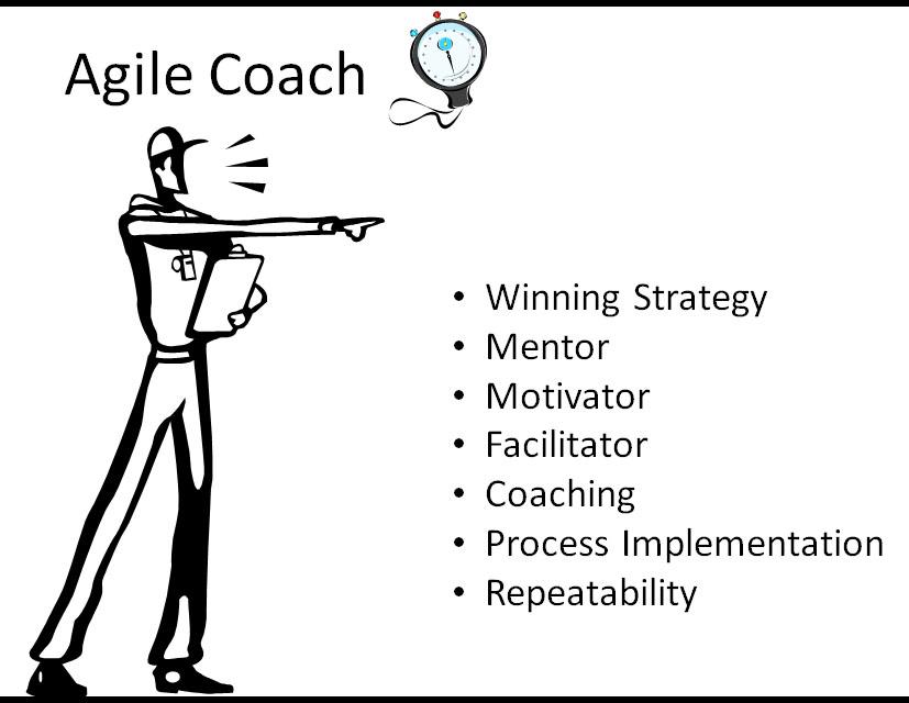 Agile Coach Roles & Responsibility | Amit Malik