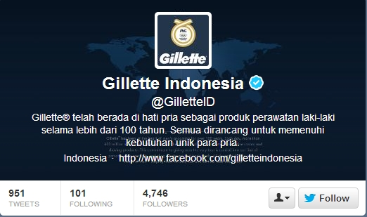 gillette indonesia Gillette expects to sell 108m units of double-edged blades, 10m units of disposables and 18m units of systems blades gillette's market share is expected to be 50.