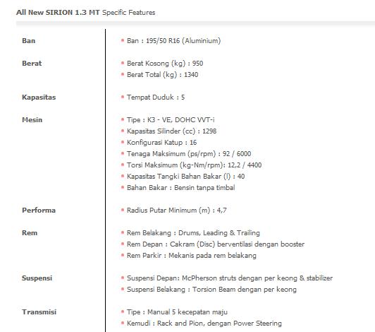 Spesifikasi All New SIRION 1.3 MT