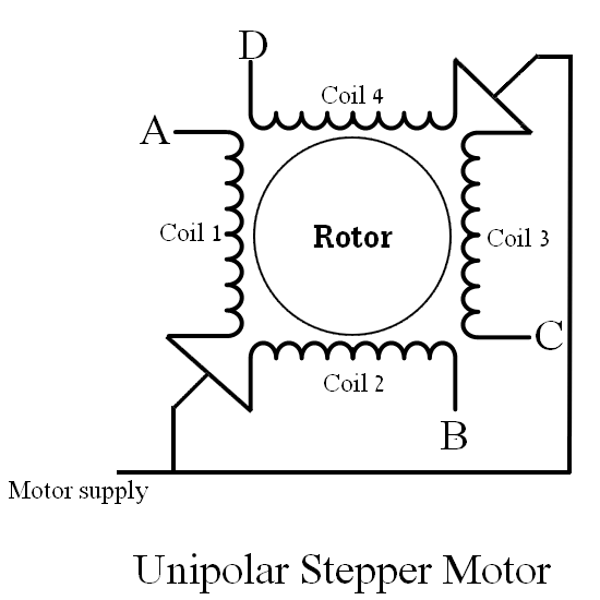 unipolar stepper motor control example with pic12f1822 microcontroller
