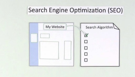 Search Algorithm Recipe for internet marketer and seo