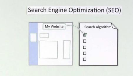 Search Algorithm Recipe for internet marketer and seo