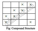 Compound-Structure