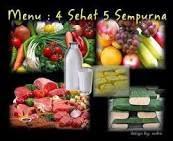 5 Pola Hidup Sehat