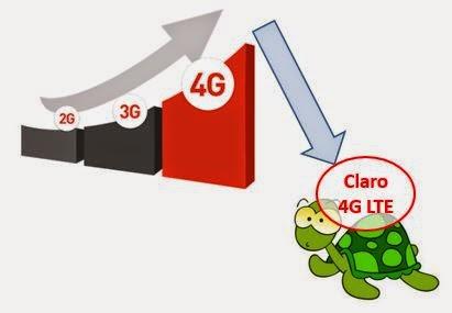 Claro 4G LTE
