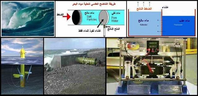 طاقة الماء وامواج البحر كمصدر الهي للطاقة الحرة المجانية؟؟؟؟