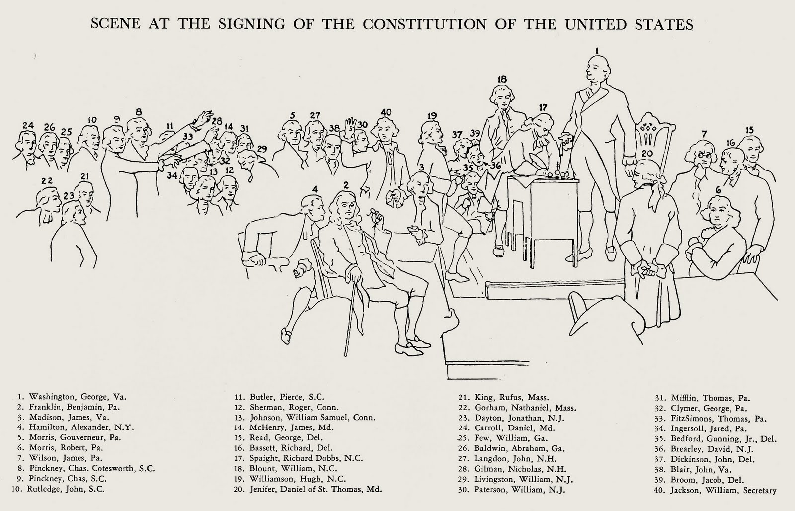 new constitution of the united states The constitution of the united states of america is the supreme law of the united states empowered with the sovereign authority of the people by the framers and the consent of the legislatures of .