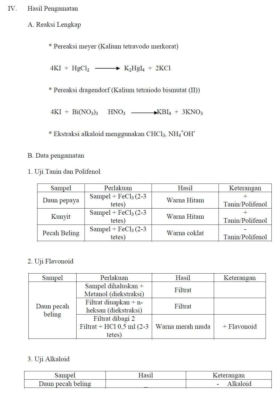 Sarana Berbagi Ilmu Contoh Laporan Kimia Organik 2