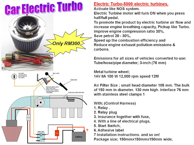 Car Electric Turbo RM300 only