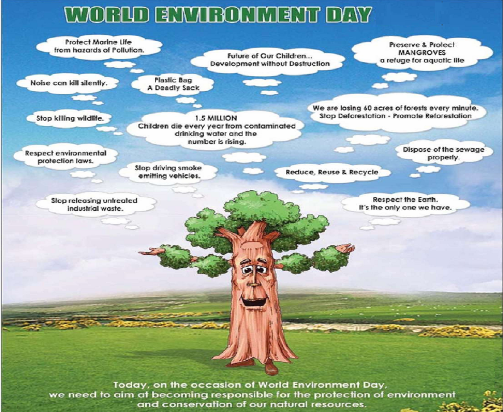 essay on world environment day essay on environment day  save environment posters in hindi images save environment posters