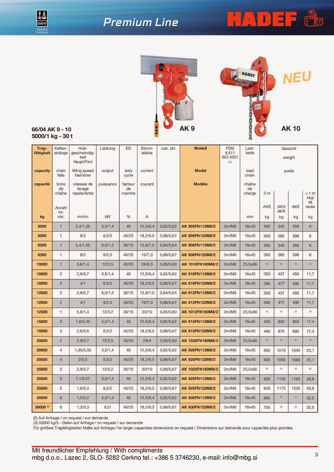 Elektro-Kettenzug / Electric Chain Hoist / Palan Electrique à chaîne - 3