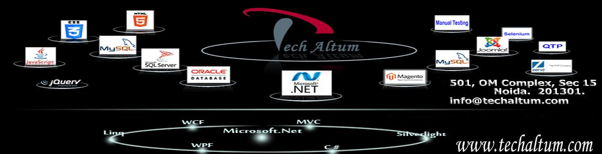 MVC Study Material, MVC 4.0, MVC tutorial