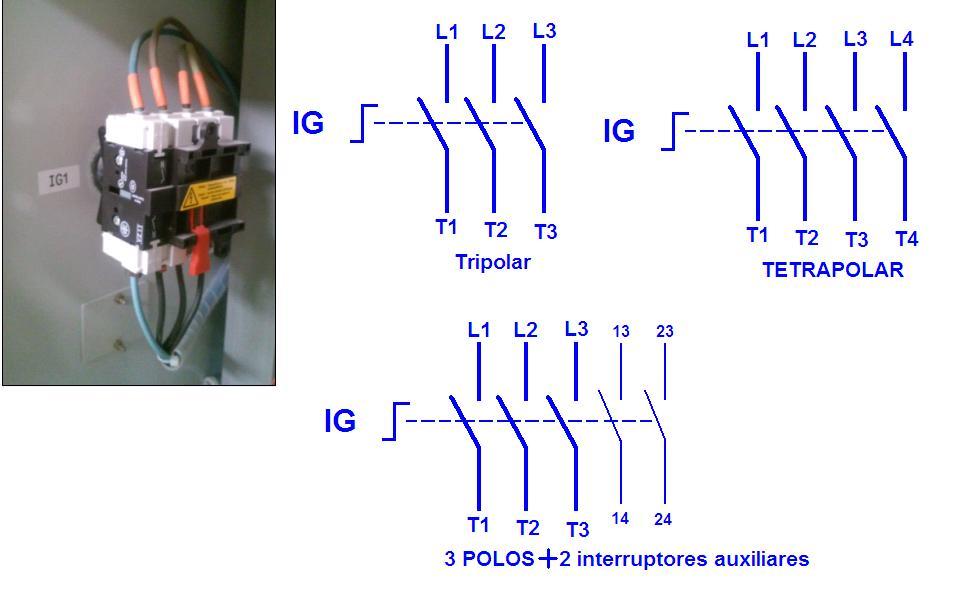 Coparoman interruptor general seccionador de mando rotativo - Interruptor general automatico ...