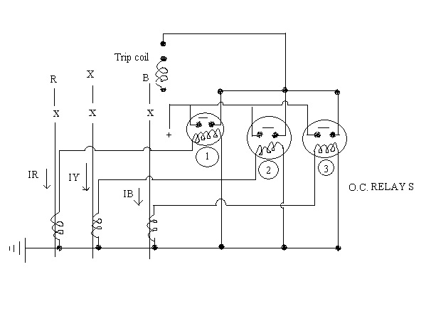 Cdg 11 relay wiring diagram schematic wiring diagram power engineering protection in sub station rh bralpowerassociate blogspot com diagram 8 wiring pin relay diagram 8 wiring pin relay asfbconference2016 Image collections