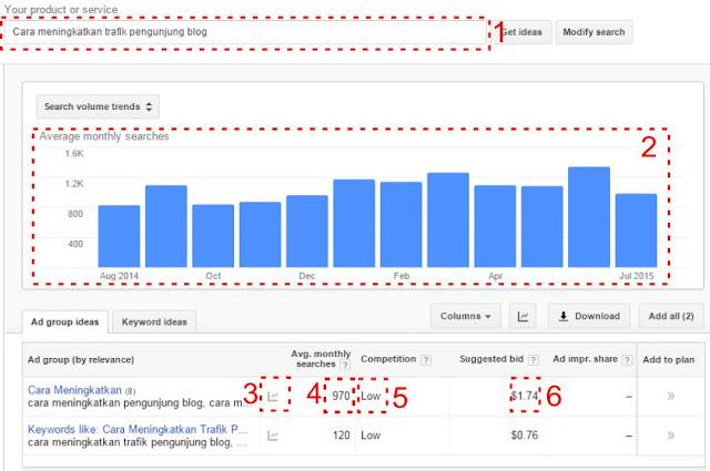 menentukan keyword dengan google keyword planner