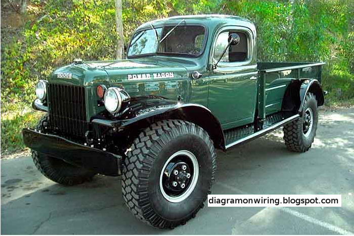 1941 Dodge Power Wagon Wiring Diagram Ford Power Wagon Wiring ... on 55 chevy wiring diagram, 33 ford wiring diagram, 31 ford wiring diagram, 41 chevy wiring diagram, 78 trans am wiring diagram, 41 plymouth wiring diagram, 71 maverick wiring diagram, 40 ford wiring diagram, 68 camaro wiring diagram,
