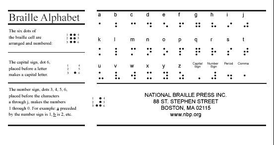 Brindes Gratis Alfabeto em Braille