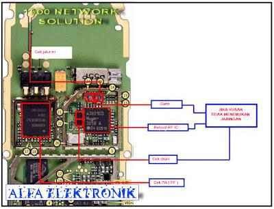 Nokia 2630 No network