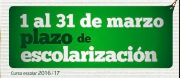 PROCESO DE ESCOLARIZACIÓN CURSO 2016/2017